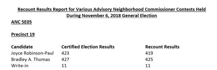 ANC5E05 recount results 2018 12 06